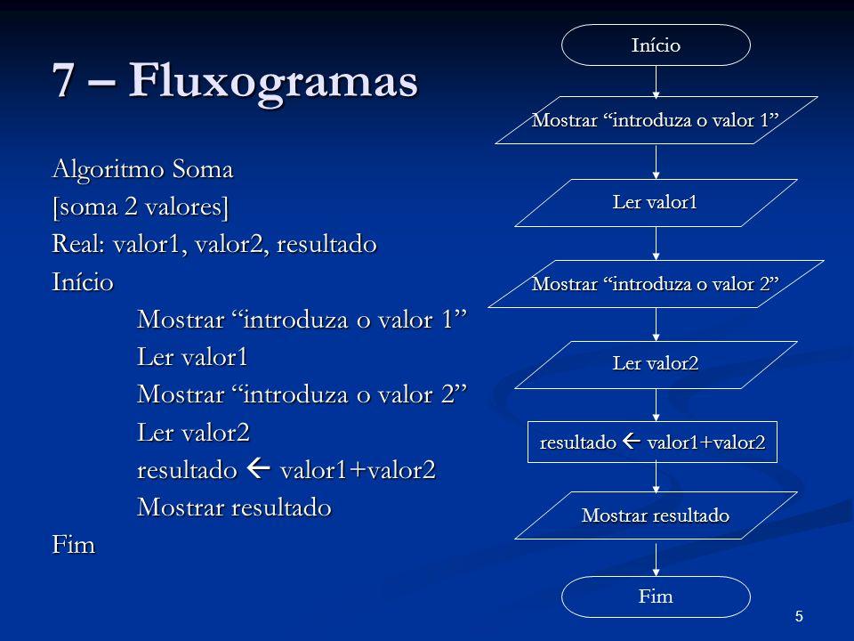 7 – Fluxogramas Algoritmo Soma [soma 2 valores]